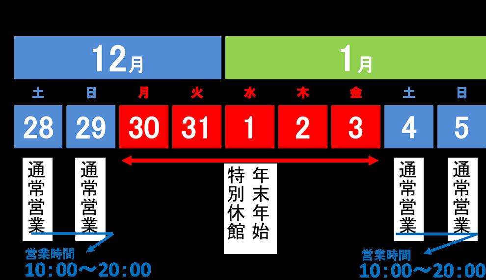 2019~2020川崎年末年始営業スケジュール