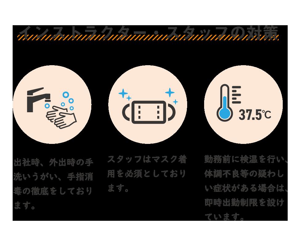 20200728_カルドHP用感染予防対策_02
