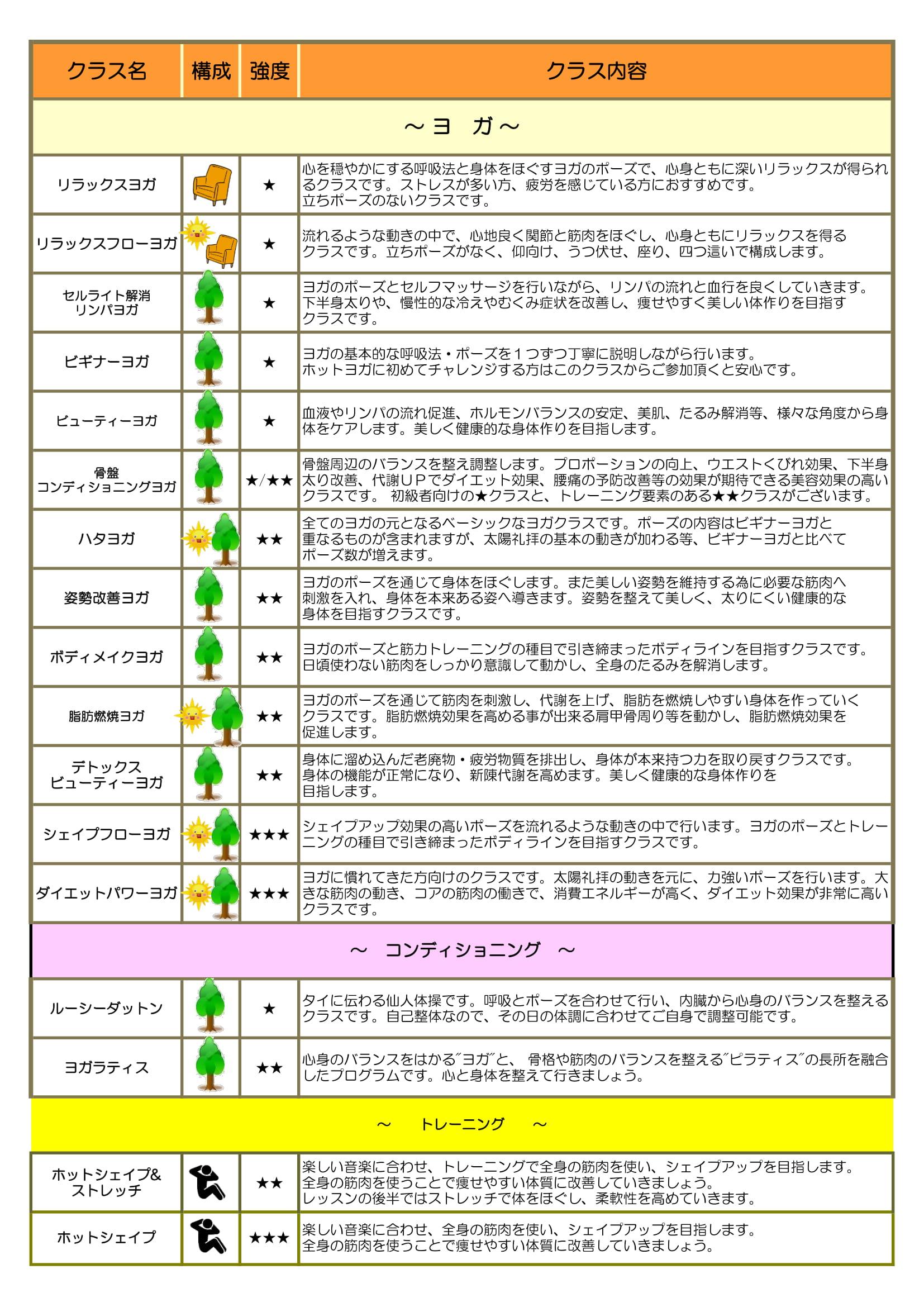【栄】18.4月~6月PG説明-1