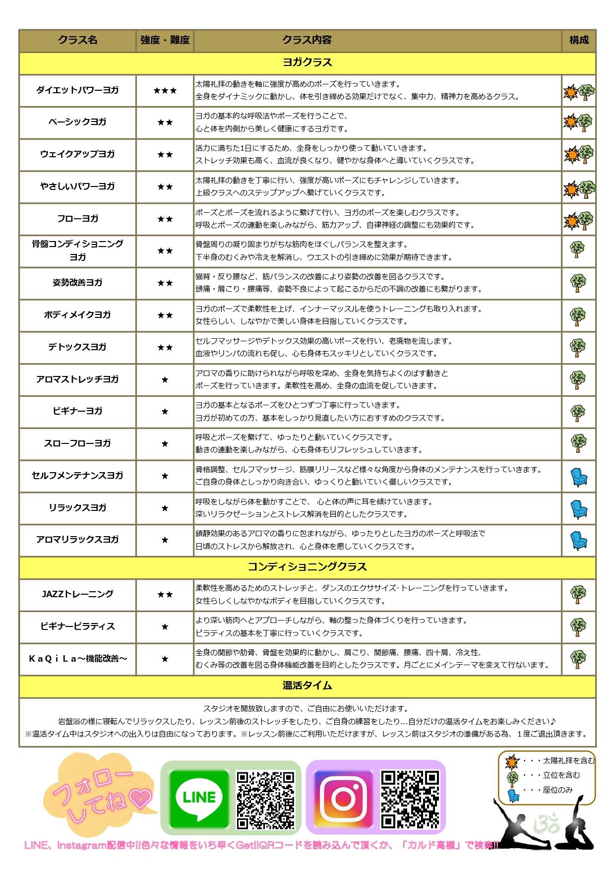 2020年4月~スタジオプログラム【高槻】(裏)