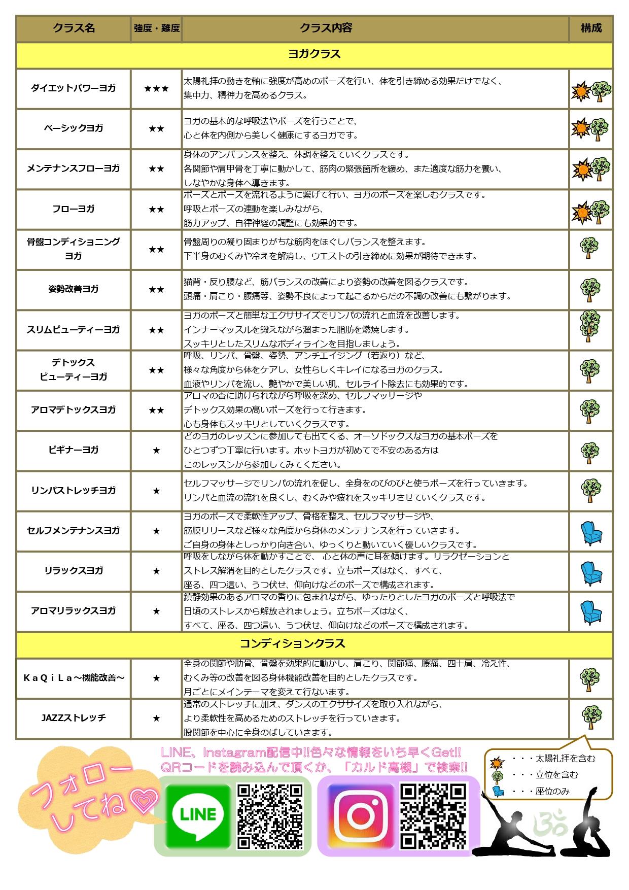 2019年12月スタジオプログラム【高槻】(裏)